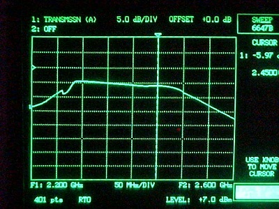 30w graph at 13cms ATV